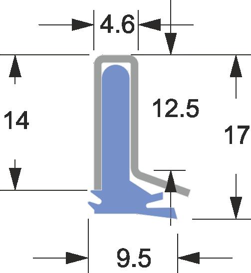 Limpia Guías / Rascadores para máquinas serie AB-0