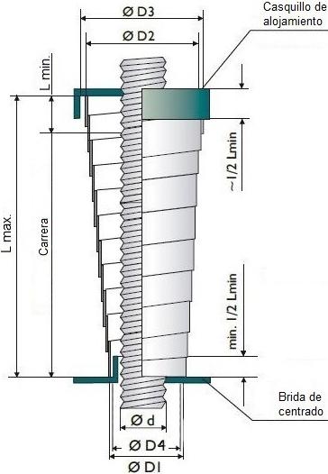 Cotas de muelles telescópicos / espirales telescópicas protectores de ejes y husillos de Scuder Way Wipers